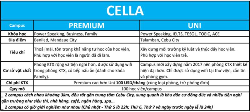 [Image: CellaCourse.jpg]