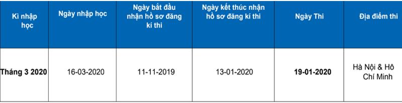Thời gian nhận hồ sơ & thi học bổng JCU 2020