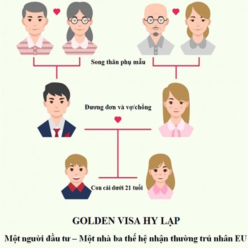 [Image: visa-3-the-he.jpg]